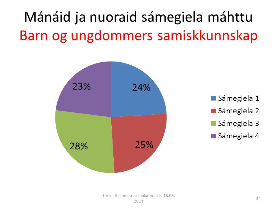 Mánáid ja nuoraid sámegiela máhttu Barn og ungdommers samiskkunnskap Torkel Rasmussen: Johkamohkis 16.06.