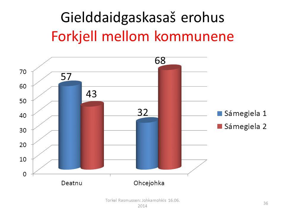 Gielddaidgaskasaš erohus Forkjell mellom kommunene Torkel Rasmussen: Johkamohkis 16.06. 2014 36