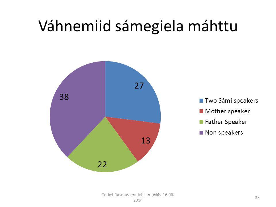Váhnemiid sámegiela máhttu Torkel Rasmussen: Johkamohkis 16.06. 2014 38