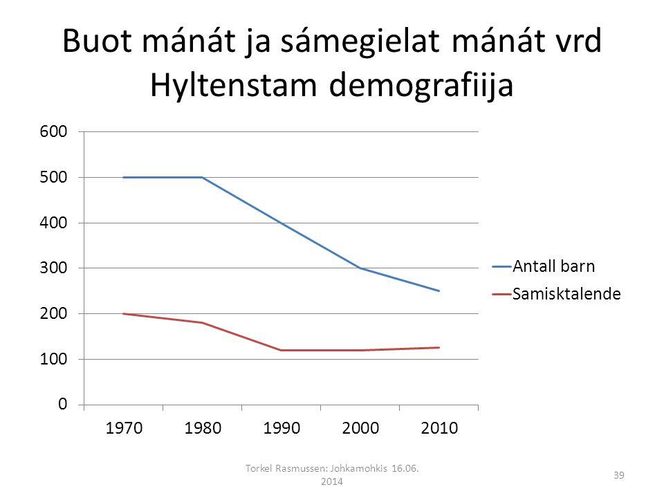 Buot mánát ja sámegielat mánát vrd Hyltenstam demografiija Torkel Rasmussen: Johkamohkis 16.06.
