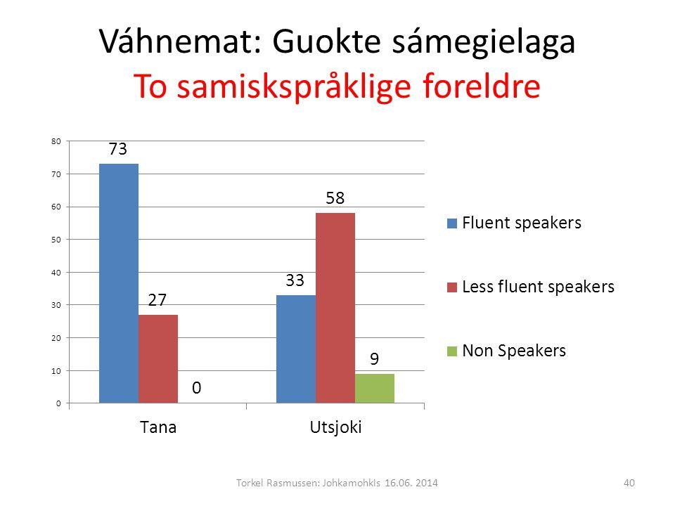 Váhnemat: Guokte sámegielaga To samiskspråklige foreldre 40Torkel Rasmussen: Johkamohkis 16.06.