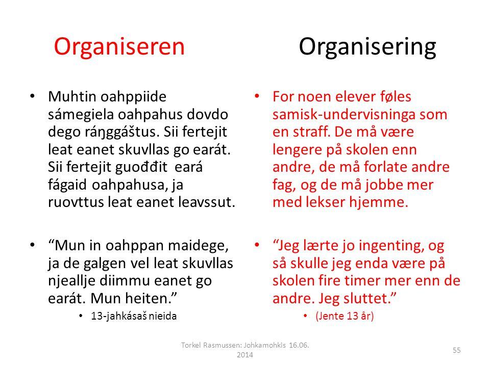 OrganiserenOrganisering Muhtin oahppiide sámegiela oahpahus dovdo dego ráŋggáštus.