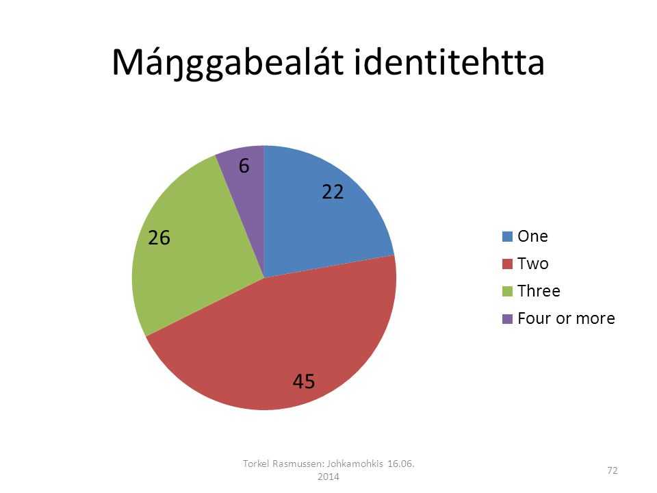 Máŋggabealát identitehtta Torkel Rasmussen: Johkamohkis 16.06. 2014 72
