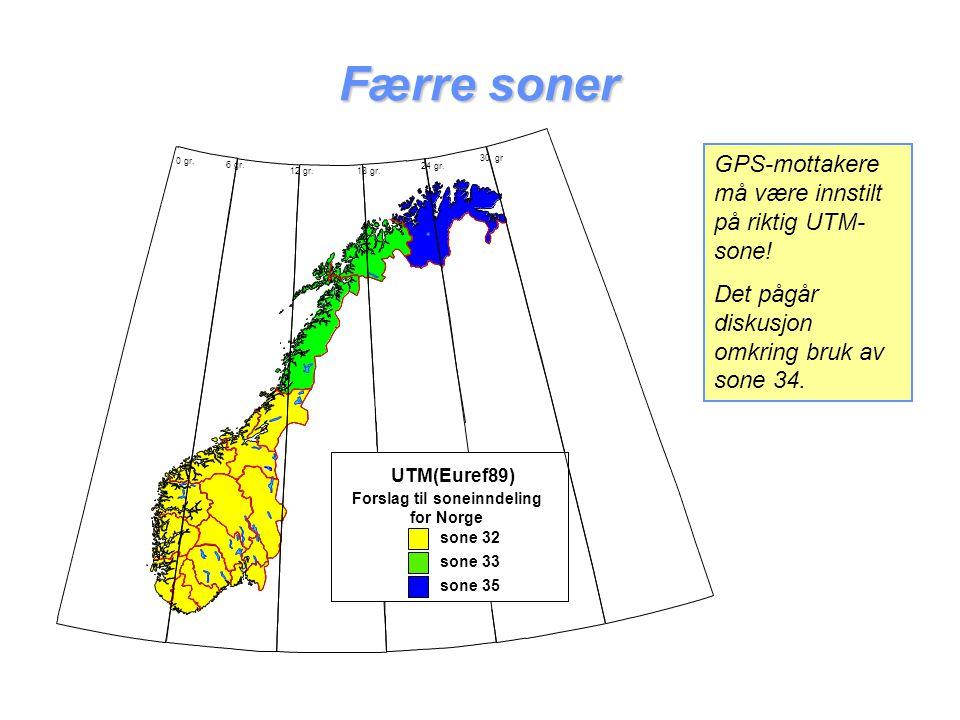 Færre soner 24 gr. 30gr 6 gr. 12 gr.18 gr. 0 gr. UTM(Euref89) Forslag til soneinndeling for Norge sone 32 sone 33 sone 35 GPS-mottakere må være innsti