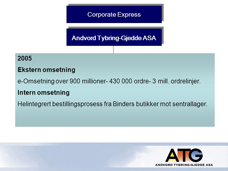 Andvord Tybring-Gjedde ASA Rich Andvord AS EMO ASTG Skrivab AB Binders AS RA Grafisk AS Grieg Kal.forl. AS Corporate Express 2005 Ekstern omsetning e-