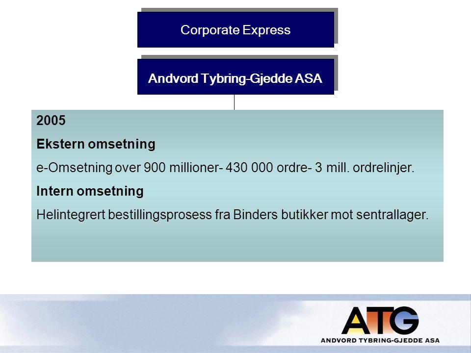 ATG e-Konsept:  Web butikkonsepter for Privat, Bedrift og Forhandlermarkedet.