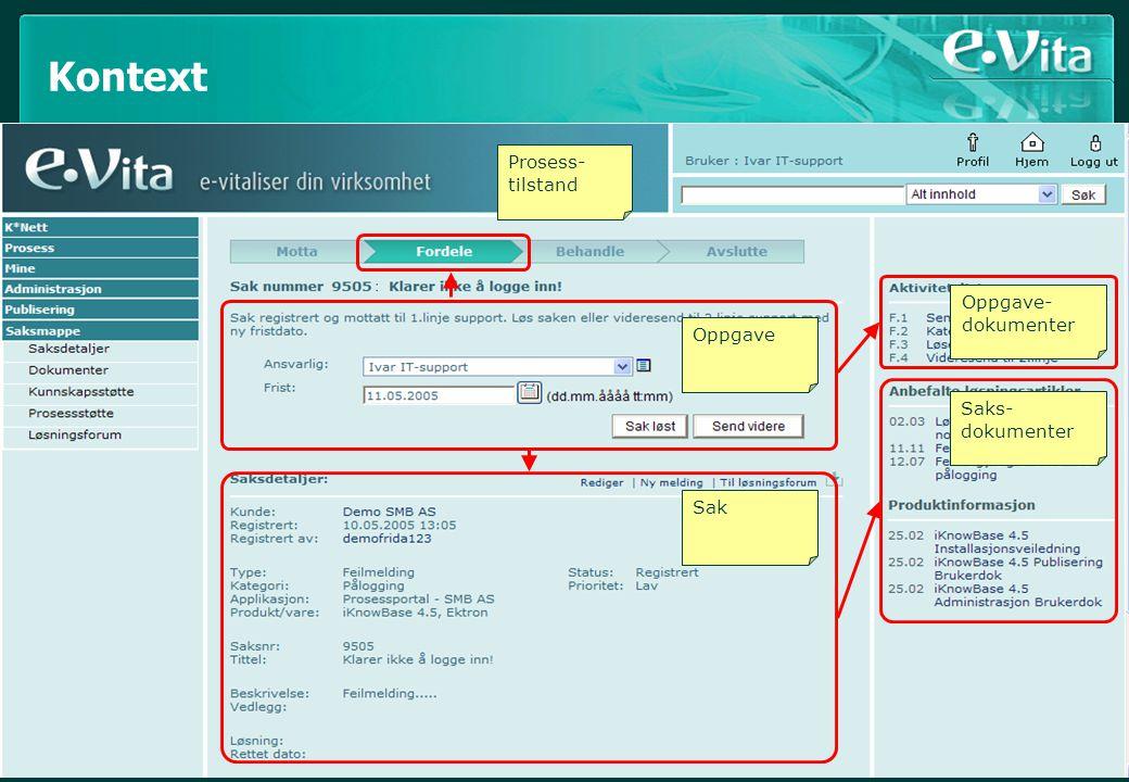 14 e-vitaliser din virksomhet www.evita.no Kontext Oppgave Sak Prosess- tilstand Oppgave- dokumenter Saks- dokumenter