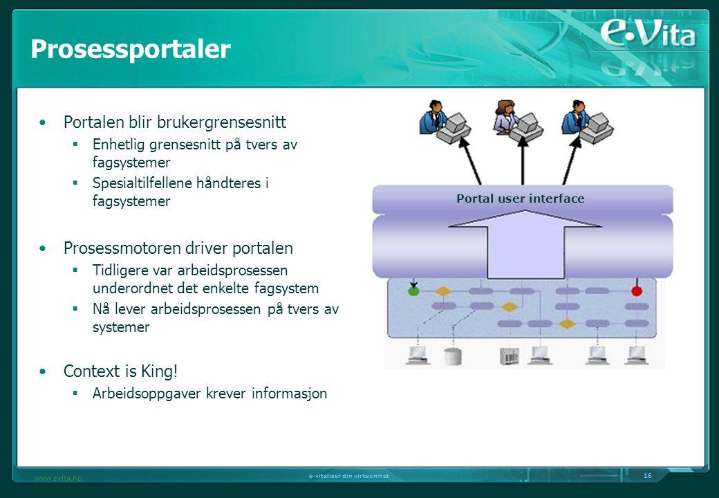 16 e-vitaliser din virksomhet www.evita.no Prosessportaler Portalen blir brukergrensesnitt  Enhetlig grensesnitt på tvers av fagsystemer  Spesialtil