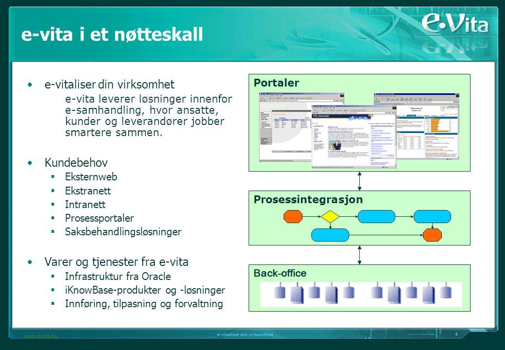 4 e-vitaliser din virksomhet www.evita.no e-vita i et nøtteskall e-vitaliser din virksomhet e-vita leverer løsninger innenfor e-samhandling, hvor ansa