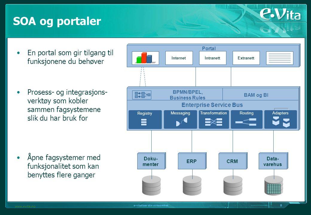 8 e-vitaliser din virksomhet www.evita.no SOA og portaler En portal som gir tilgang til funksjonene du behøver Prosess- og integrasjons- verktøy som kobler sammen fagsystemene slik du har bruk for Åpne fagsystemer med funksjonalitet som kan benyttes flere ganger BPMN/BPEL, Business Rules BAM og BI Messaging Enterprise Service Bus RoutingTransformation Adapters Registry ExtranettIntranettInternet Portal Doku- menter ERPCRM Data- varehus