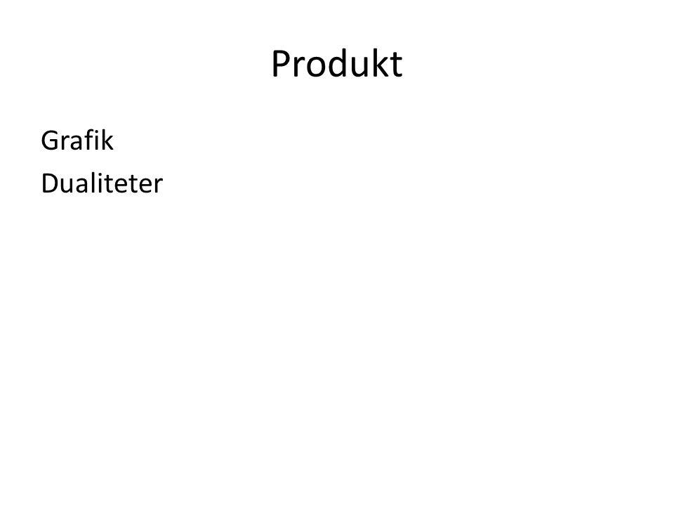 Produkt Grafik Dualiteter