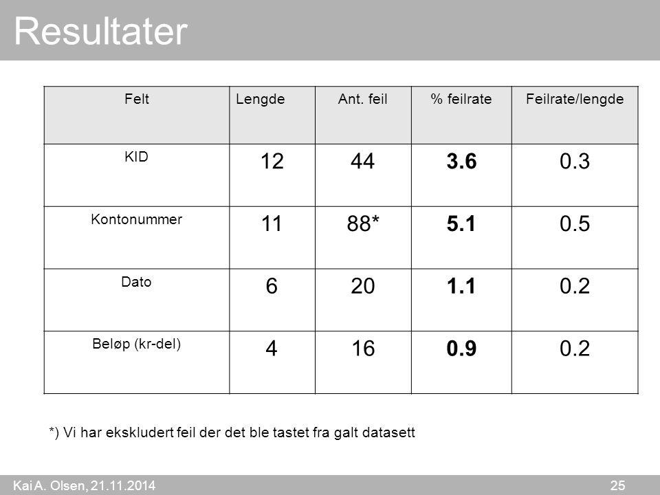 Kai A. Olsen, 21.11.2014 25 Resultater FeltLengdeAnt.