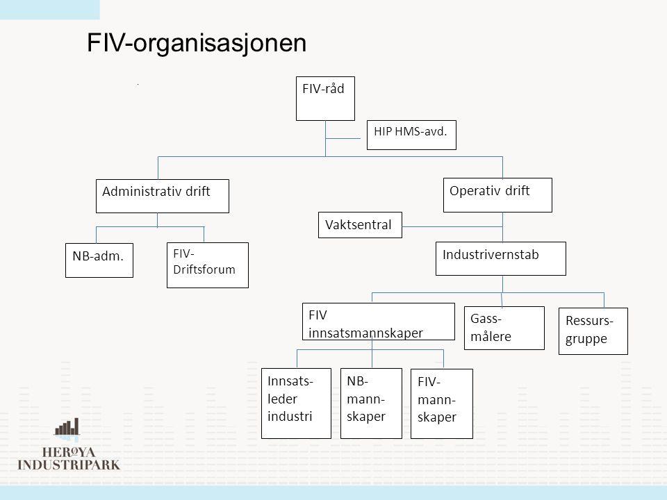 Kommandosentralen, KO (Stabsrom for FIVs Industrivernstab på HIP) KO i kjeller Bygg 25, inkl.