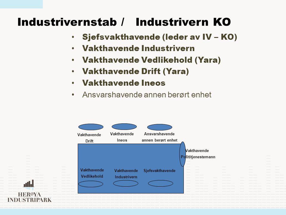 Industrivernstab / Industrivern KO Sjefsvakthavende (leder av IV – KO) Vakthavende Industrivern Vakthavende Vedlikehold (Yara) Vakthavende Drift (Yara