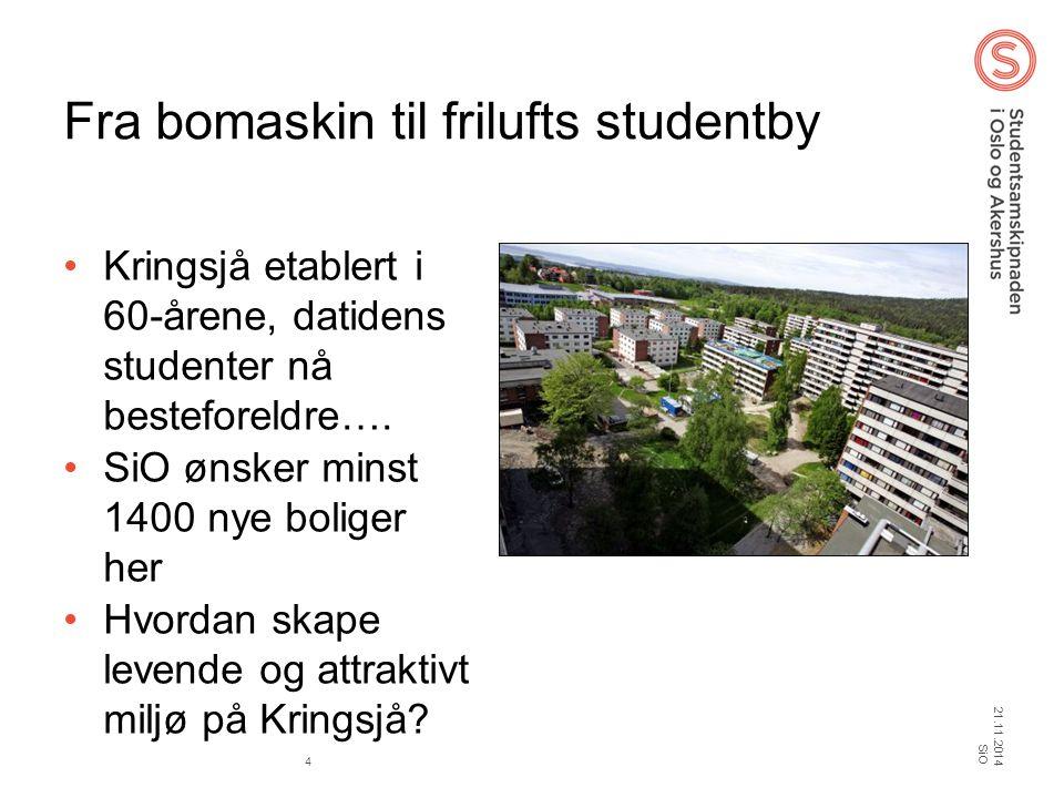 Fra bomaskin til frilufts studentby Kringsjå etablert i 60-årene, datidens studenter nå besteforeldre…. SiO ønsker minst 1400 nye boliger her Hvordan