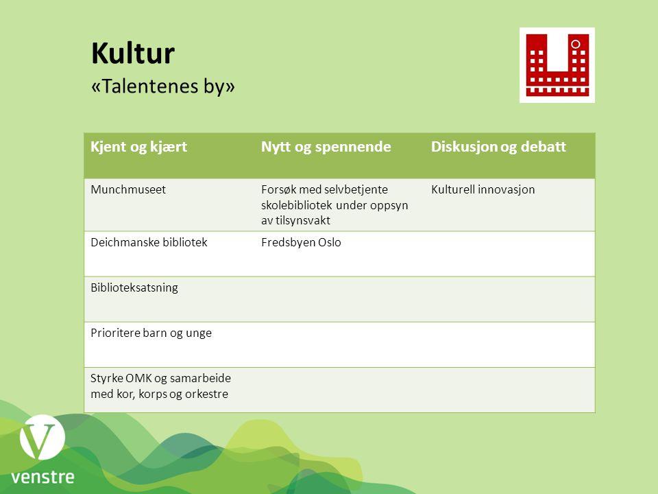 Kultur «Talentenes by» Kjent og kjærtNytt og spennendeDiskusjon og debatt MunchmuseetForsøk med selvbetjente skolebibliotek under oppsyn av tilsynsvak