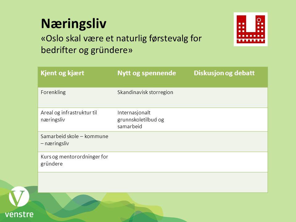 Næringsliv «Oslo skal være et naturlig førstevalg for bedrifter og gründere» Kjent og kjærtNytt og spennendeDiskusjon og debatt ForenklingSkandinavisk