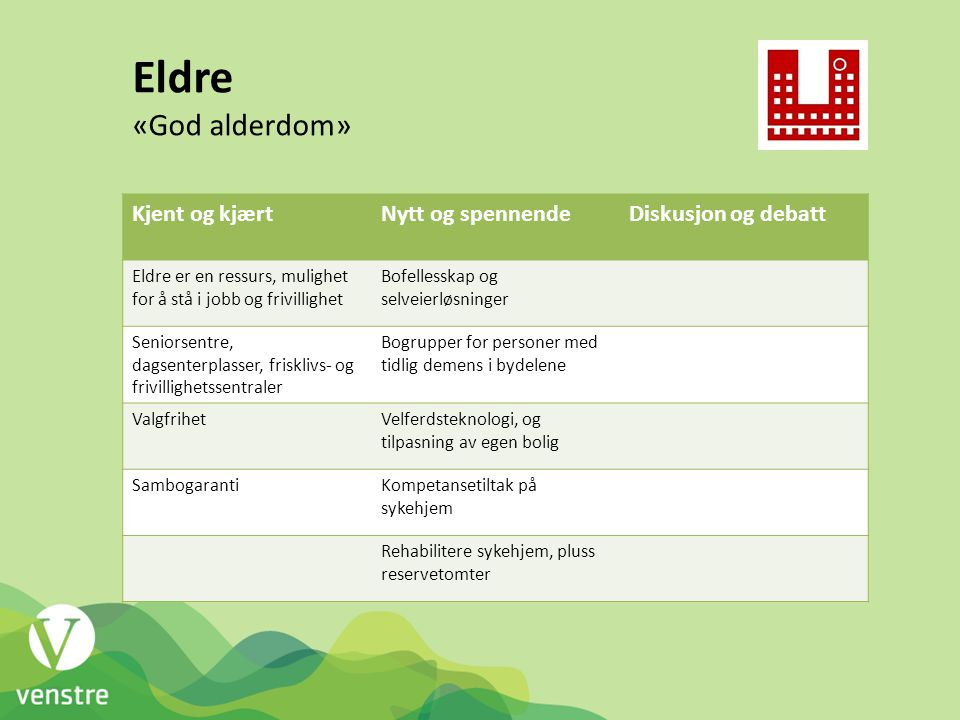 Eldre «God alderdom» Kjent og kjærtNytt og spennendeDiskusjon og debatt Eldre er en ressurs, mulighet for å stå i jobb og frivillighet Bofellesskap og