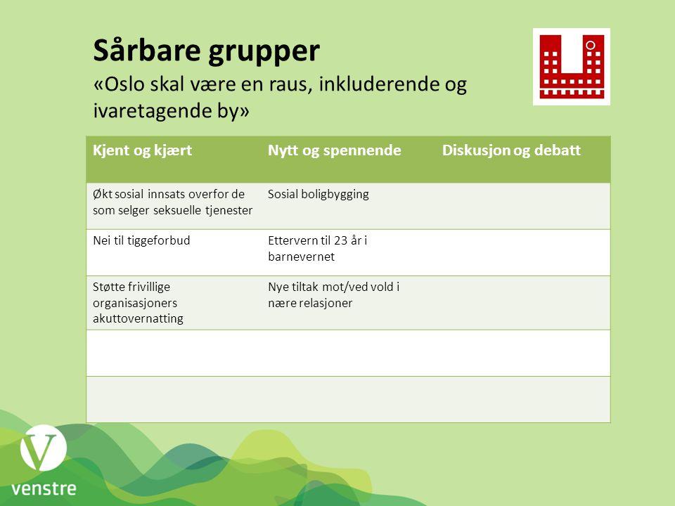 Sårbare grupper «Oslo skal være en raus, inkluderende og ivaretagende by» Kjent og kjærtNytt og spennendeDiskusjon og debatt Økt sosial innsats overfo