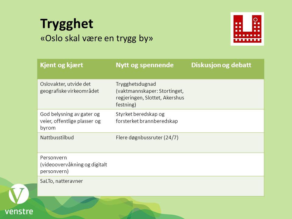 Trygghet «Oslo skal være en trygg by» Kjent og kjærtNytt og spennendeDiskusjon og debatt Oslovakter, utvide det geografiske virkeområdet Trygghetsdugn