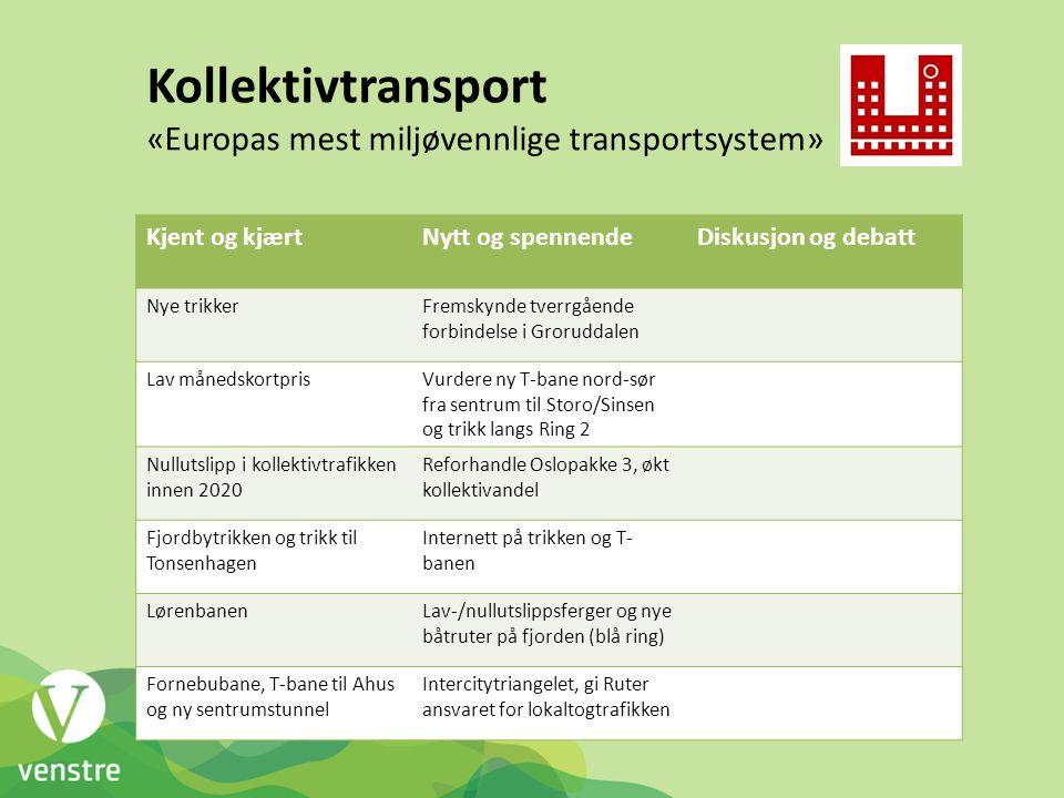 Kollektivtransport «Europas mest miljøvennlige transportsystem» Kjent og kjærtNytt og spennendeDiskusjon og debatt Nye trikkerFremskynde tverrgående f