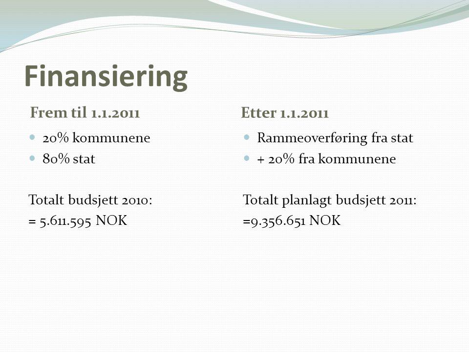 Finansiering Frem til 1.1.2011 Etter 1.1.2011 20% kommunene 80% stat Totalt budsjett 2010: = 5.611.595 NOK Rammeoverføring fra stat + 20% fra kommunen