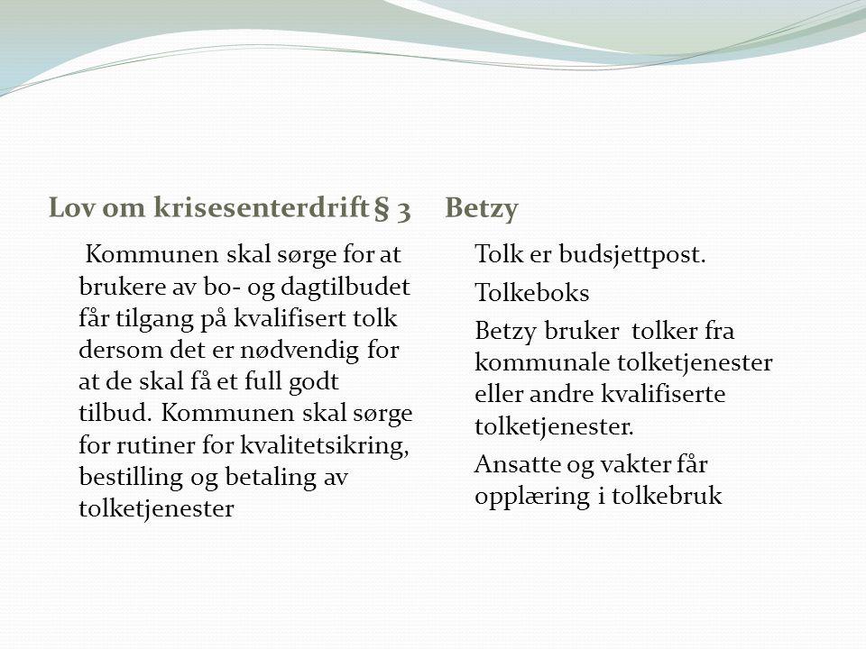Lov om krisesenterdrift § 3 Betzy Kommunen skal sørge for at brukere av bo- og dagtilbudet får tilgang på kvalifisert tolk dersom det er nødvendig for