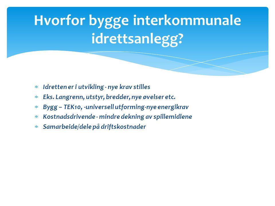  SENTRALE PUNKT FOR Å TENKE INTERKOMMUNALT  Vår kommune  Anleggssituasjonen i egen kommune.
