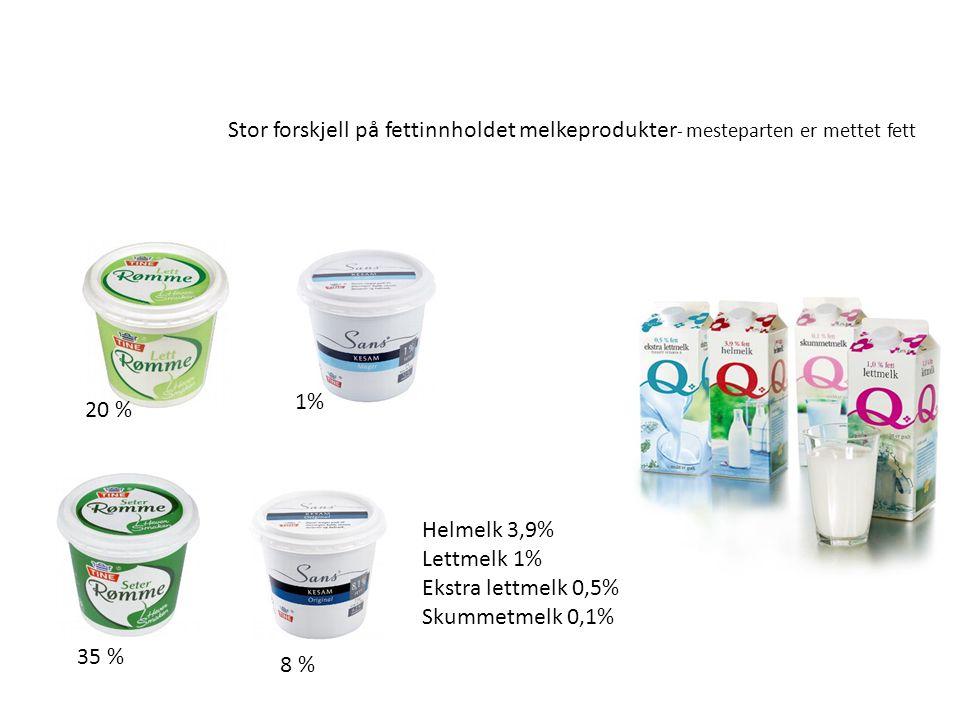 Stor forskjell på fettinnholdet melkeprodukter - mesteparten er mettet fett 20 % 1% 35 % 8 % Helmelk 3,9% Lettmelk 1% Ekstra lettmelk 0,5% Skummetmelk