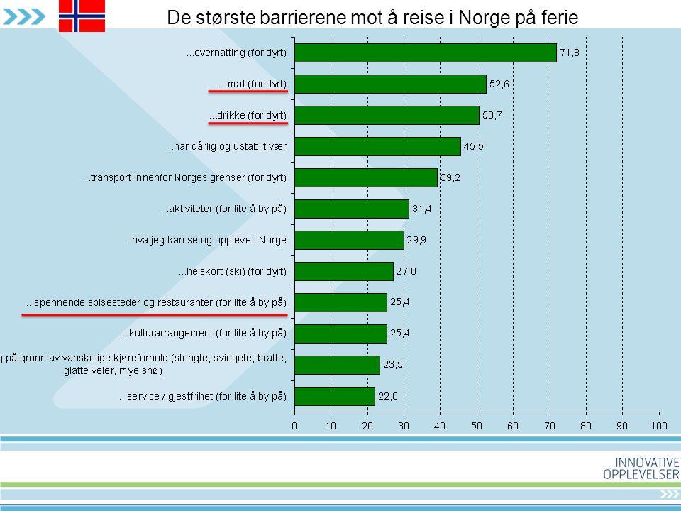 De største barrierene mot å reise i Norge på ferie