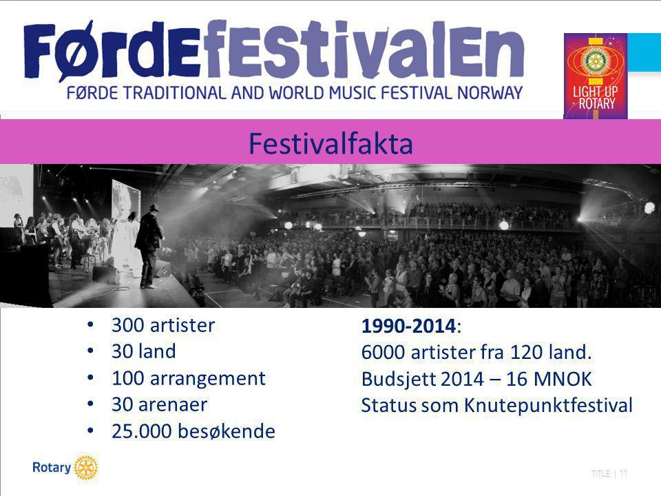 TITLE | 11 Førdefestivalen 300 artister 30 land 100 arrangement 30 arenaer 25.000 besøkende Festivalfakta 1990-2014: 6000 artister fra 120 land.