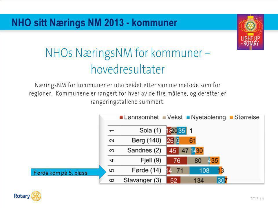 TITLE | 8 NHO sitt Nærings NM 2013 - kommuner Førde kom på 5. plass