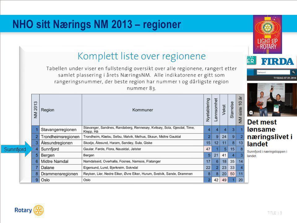 TITLE | 9 NHO sitt Nærings NM 2013 – regioner Sunnfjord
