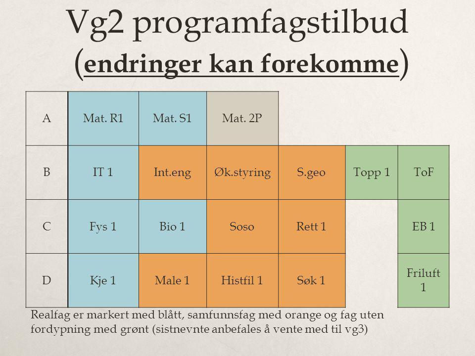 Vg2 programfagstilbud ( endringer kan forekomme ) AMat.