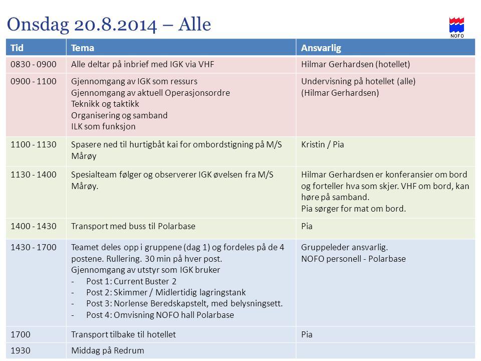 NORSK OLJEVERNFORENING FOR OPERATØRSELSKAP | SIDE 3 Onsdag 20.8.2014 – Alle TidTemaAnsvarlig 0830 - 0900Alle deltar på inbrief med IGK via VHFHilmar G