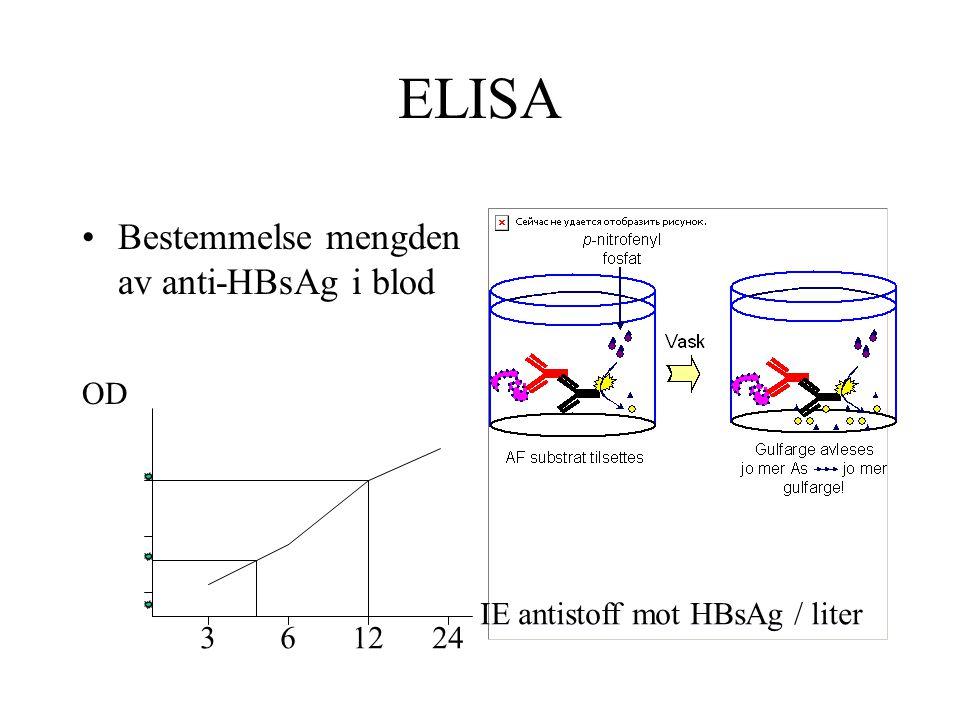 ELISA Bestemmelse mengden av anti-HBsAg i blod 361224 OD IE antistoff mot HBsAg / liter