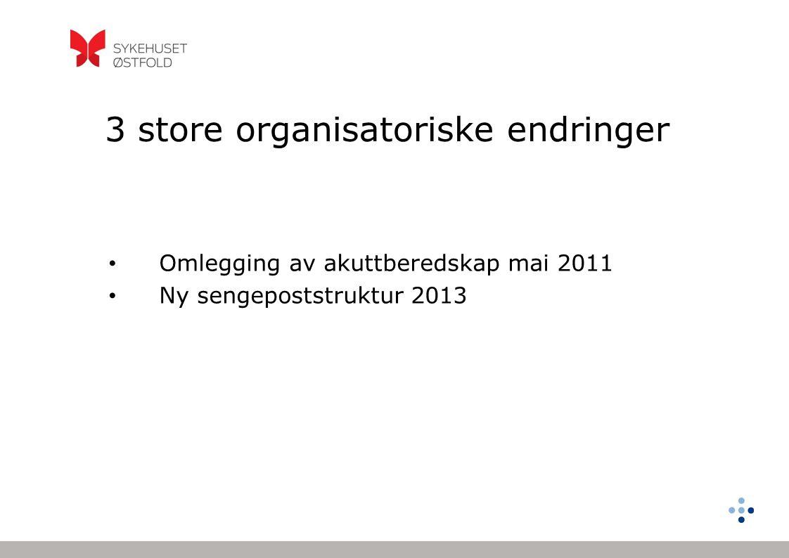 3 store organisatoriske endringer Omlegging av akuttberedskap mai 2011 Ny sengepoststruktur 2013