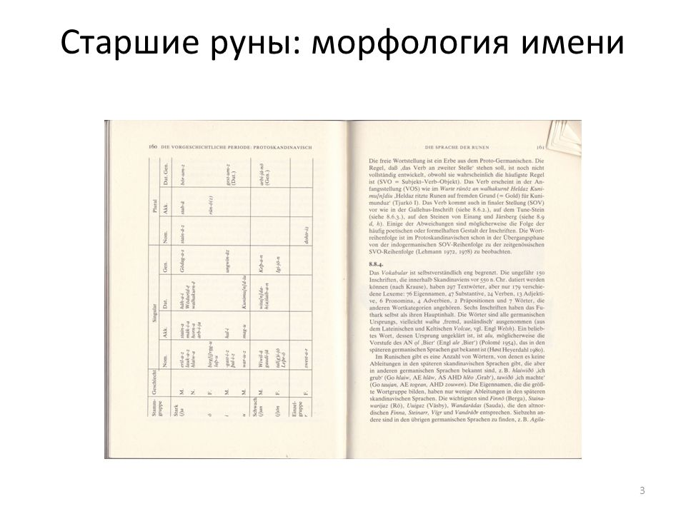 Старшие руны: морфология имени 3