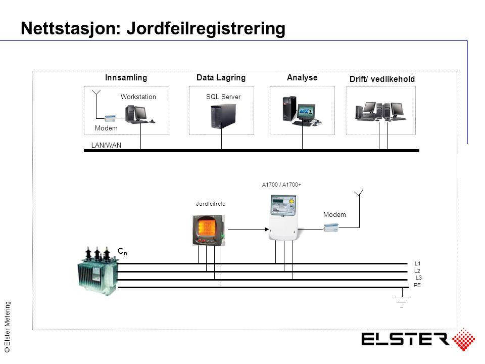 © Elster Metering Nettstasjon: Jordfeilregistrering Innsamling LAN/WAN Modem WorkstationSQL Server Data LagringAnalyse Drift/ vedlikehold CnCn L3 Modem Jordfeil rele A1700 / A1700+ L2 L1 PE