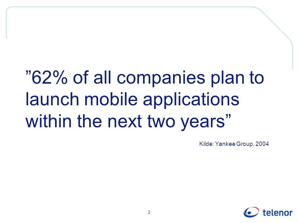 Håndholdte terminaler og utnyttelse av mobil teknologi Nils Petter Johnsen Product Market Manager Telenor Norge