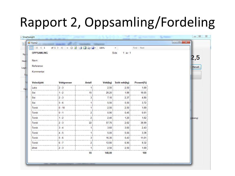 Rapport 2, Oppsamling/Fordeling