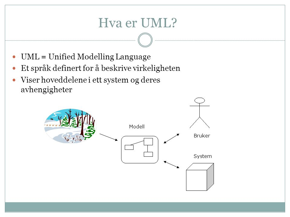 Hva er UML? UML = Unified Modelling Language Et språk definert for å beskrive virkeligheten Viser hoveddelene i ett system og deres avhengigheter Mode