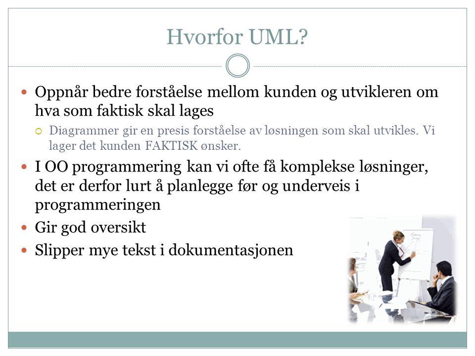 Hvorfor UML? Oppnår bedre forståelse mellom kunden og utvikleren om hva som faktisk skal lages  Diagrammer gir en presis forståelse av løsningen som