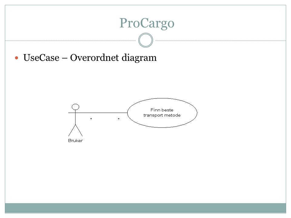 ProCargo UseCase – Overordnet diagram