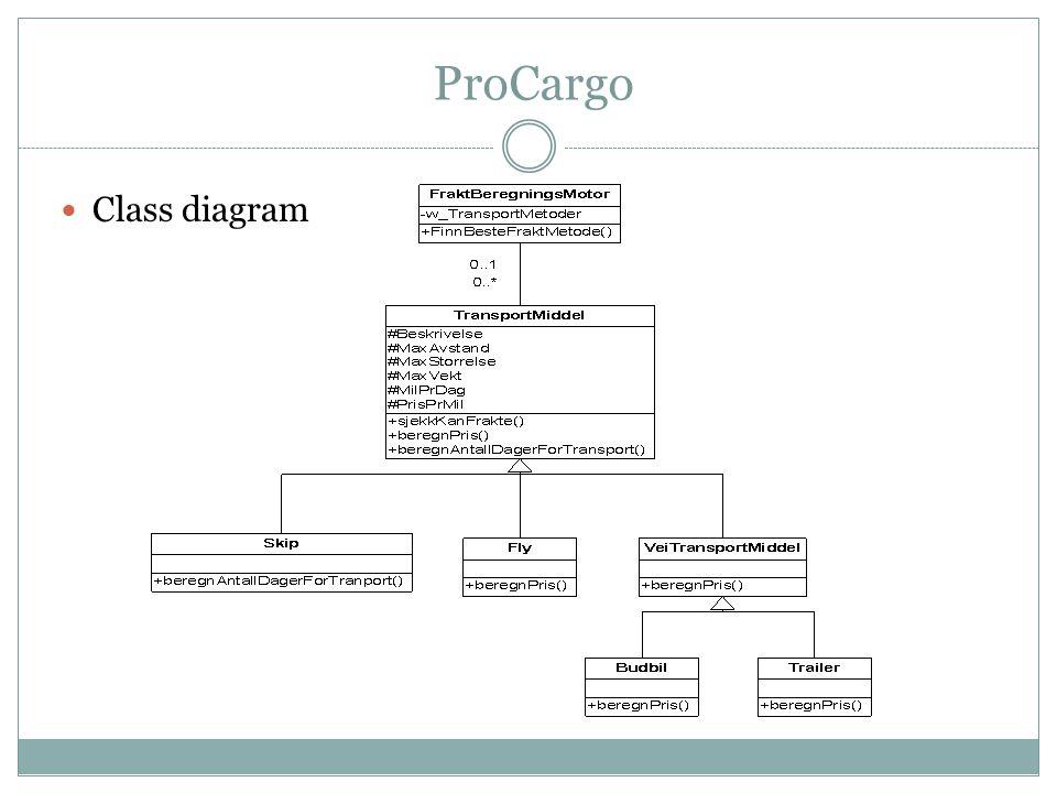 ProCargo Class diagram