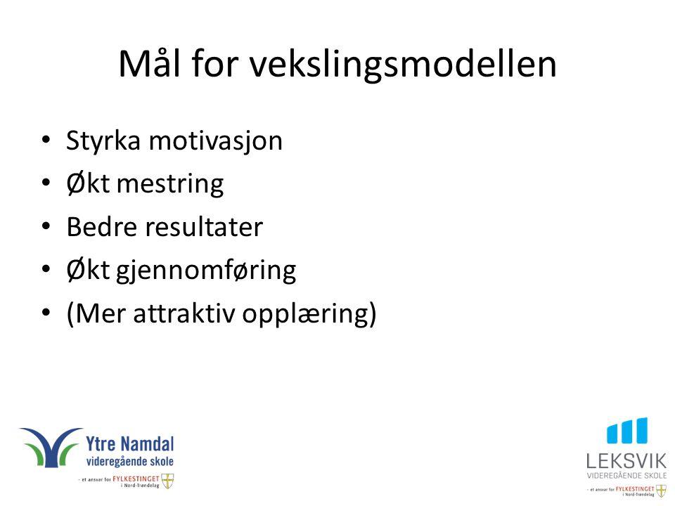 Mål for vekslingsmodellen Styrka motivasjon Økt mestring Bedre resultater Økt gjennomføring (Mer attraktiv opplæring)
