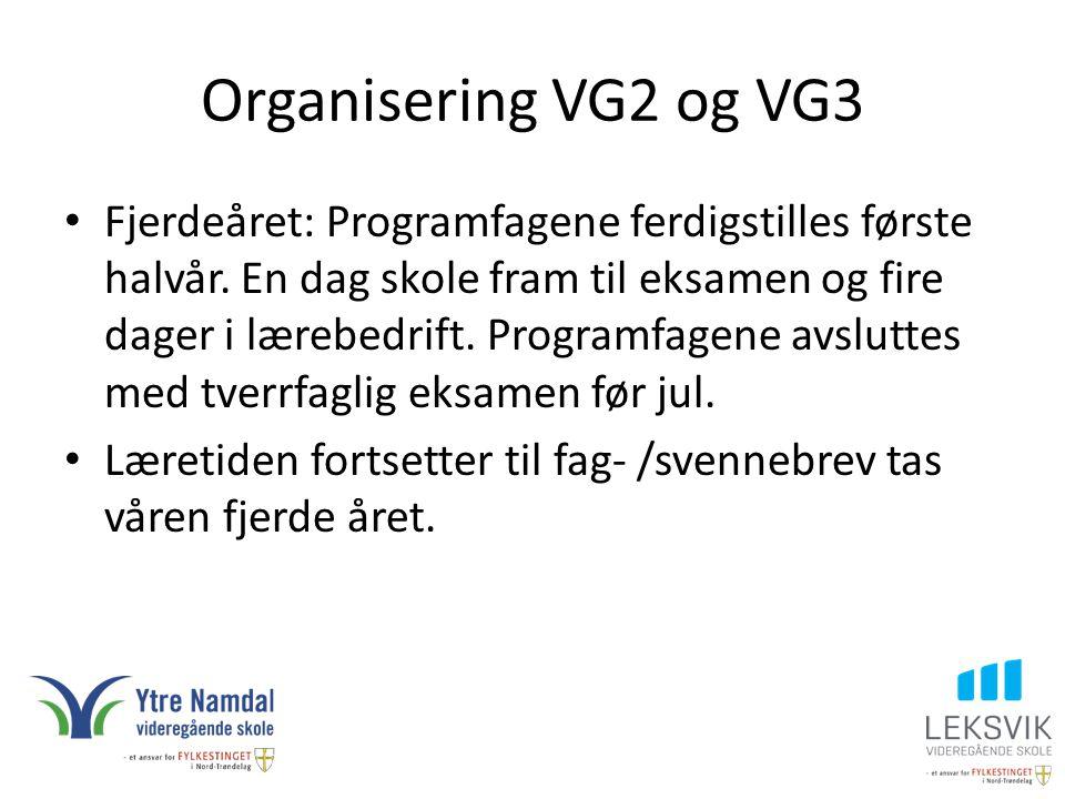 Organisering VG2 og VG3 Fjerdeåret: Programfagene ferdigstilles første halvår. En dag skole fram til eksamen og fire dager i lærebedrift. Programfagen
