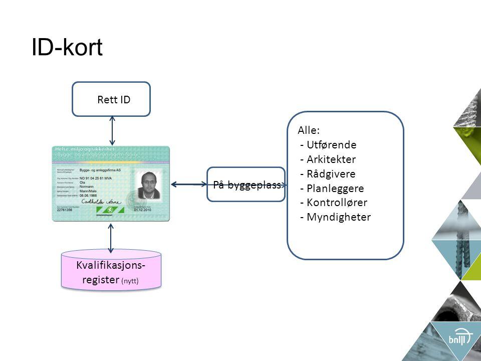 ID-kort Kvalifikasjons- register (nytt) Alle: - Utførende - Arkitekter - Rådgivere - Planleggere - Kontrollører - Myndigheter På byggeplass Rett ID