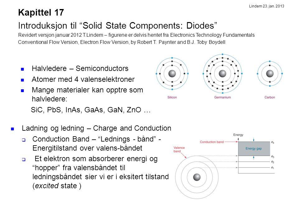 Halvledere – Semiconductors Atomer med 4 valenselektroner Mange materialer kan opptre som halvledere: SiC, PbS, InAs, GaAs, GaN, ZnO … Kapittel 17 Introduksjon til Solid State Components: Diodes Revidert versjon januar 2012 T.Lindem – figurene er delvis hentet fra Electronics Technology Fundamentals Conventional Flow Version, Electron Flow Version, by Robert T.