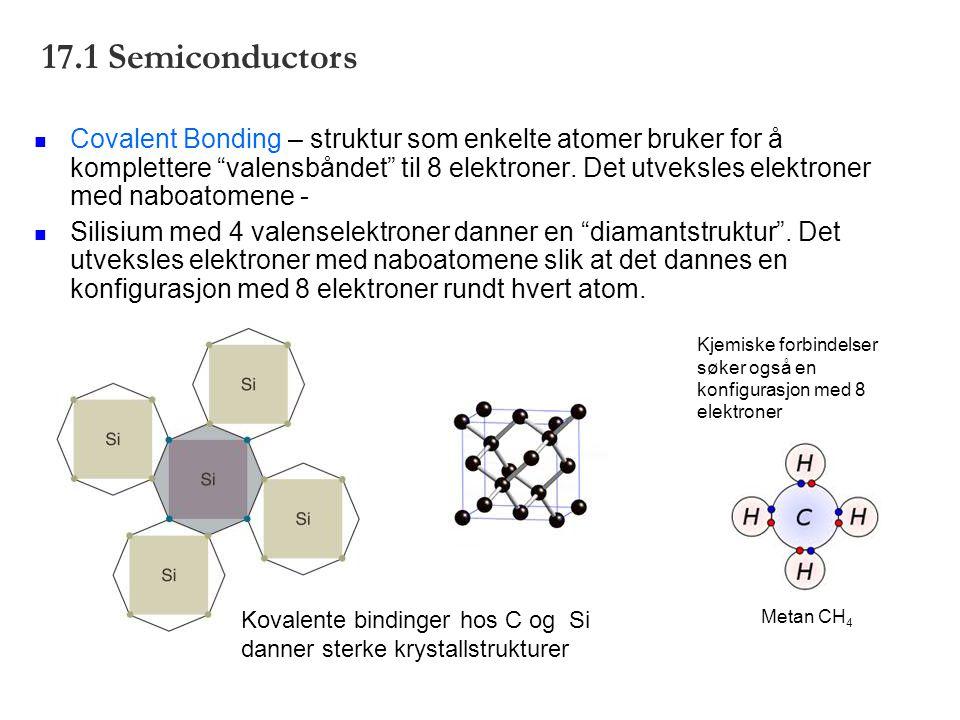 17.1 Semiconductors Covalent Bonding – struktur som enkelte atomer bruker for å komplettere valensbåndet til 8 elektroner.